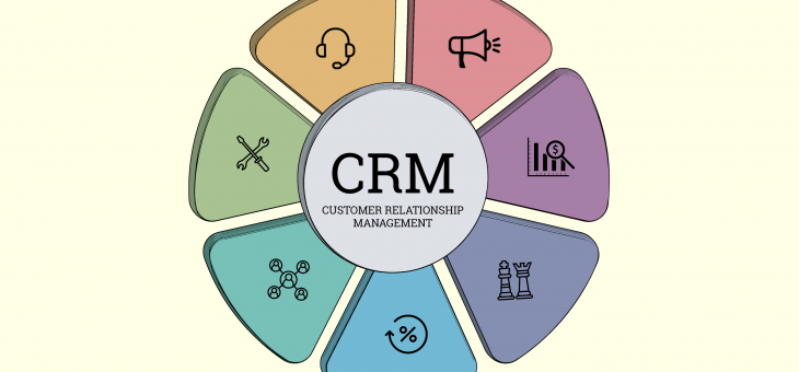 The Role of CRM In Any Business