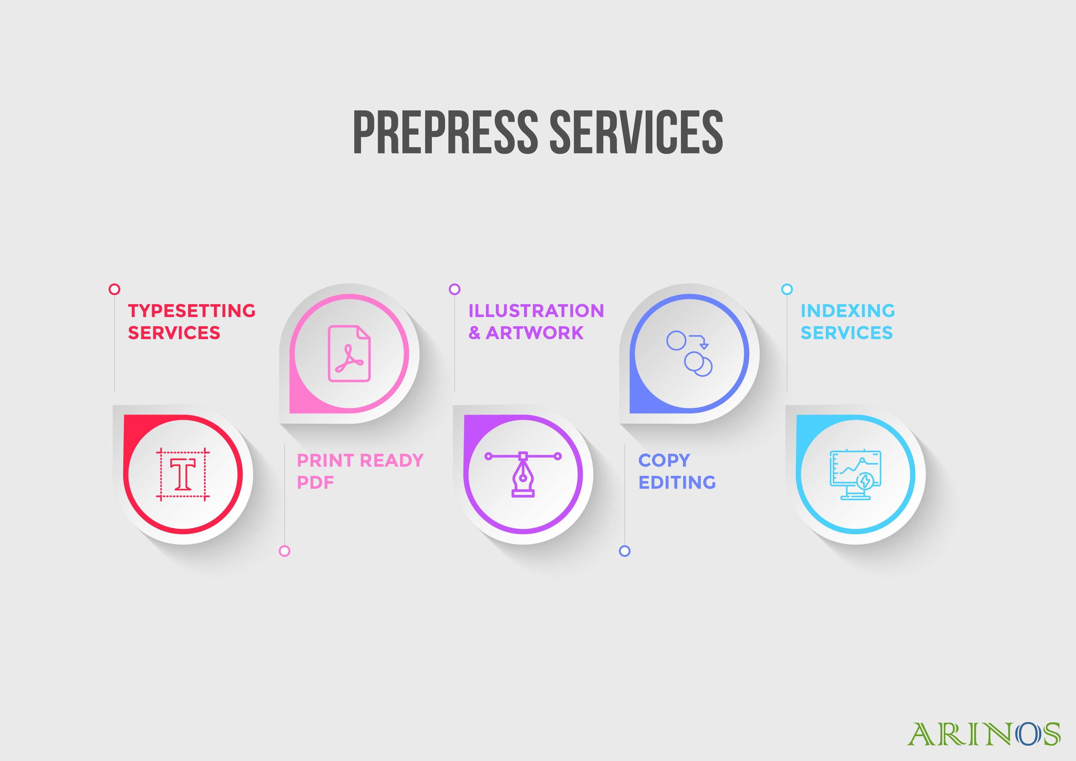 Prepress service arinos